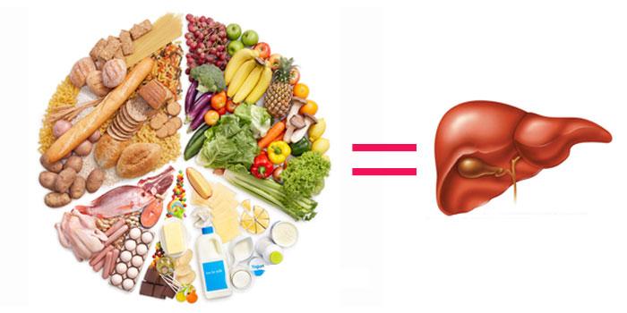 Стол 5: диета, меню на неделю с рецептами для взрослого, пошаговая инструкция как готовить в домашних условиях, таблица при заболеваниях жкт